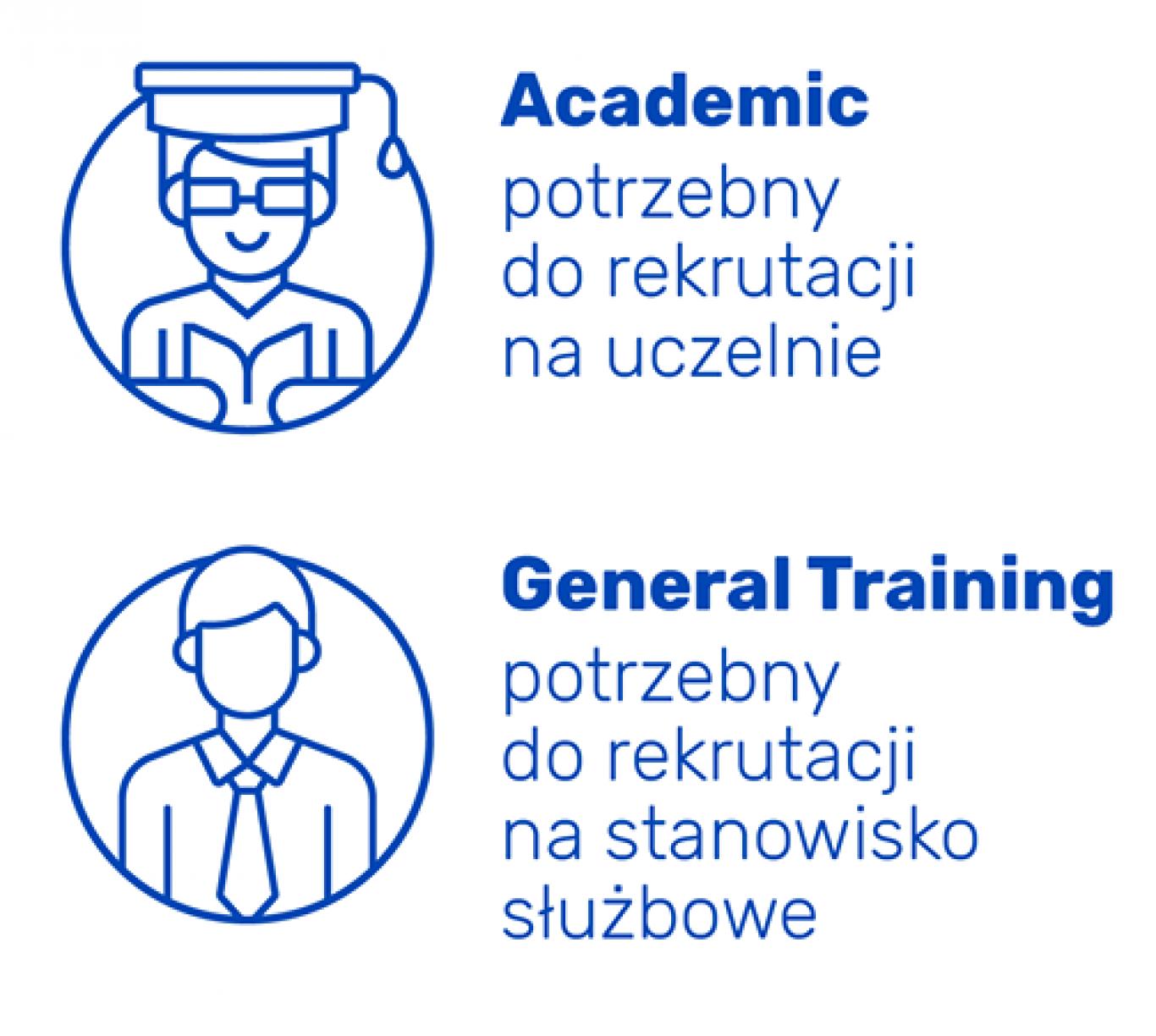 Egzamin występuje w dwóch odmianach - IELTS Academic i IELTS General Training