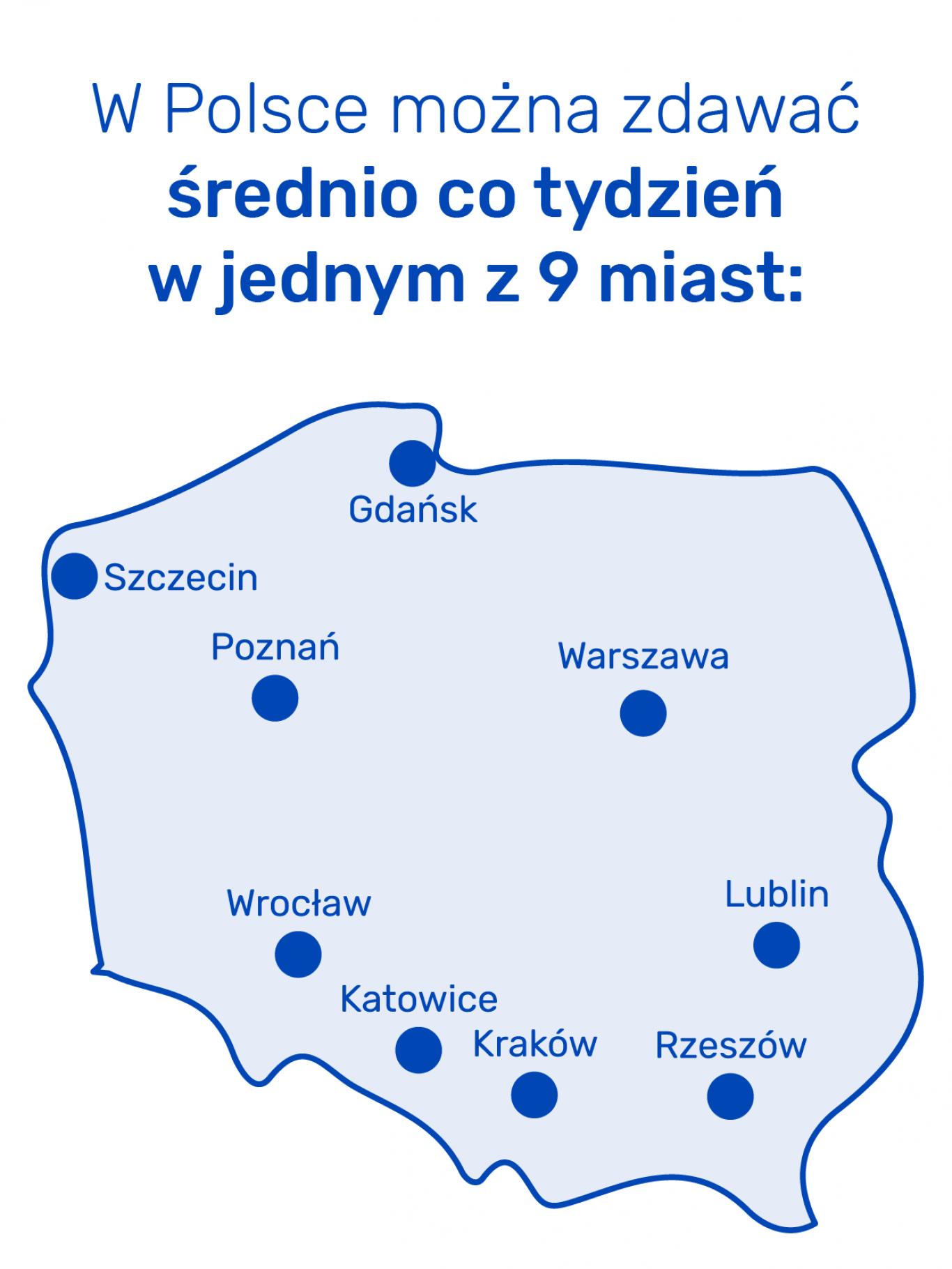 Egzamin IELTS można zdawać w wielu miastach w Polsce m.in. Warszawie, Krakowie i Wrocławiu