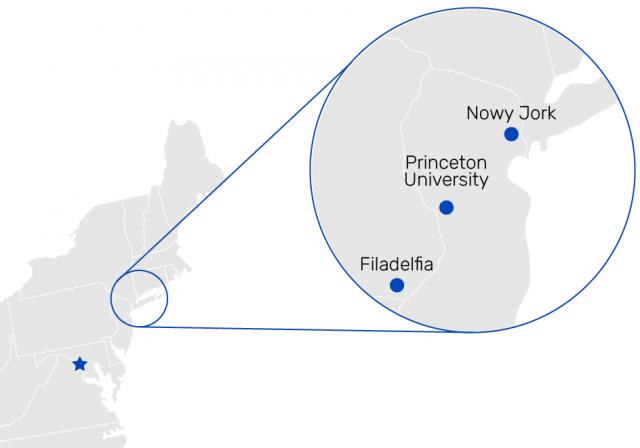 Princeton znajduje się w niedalekiej odległości od Nowego Jorku oraz Filadelfii.