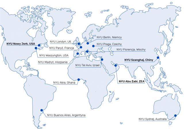 Studenci NYU mają możliwość wyjechania na roczną wymianę do jednego z 13 centrów edukacyjnych NYU. 3 z nich (NYU Shanghai, Abu Dhabi i kampus główny) umożliwiają zdobycie dyplomu.