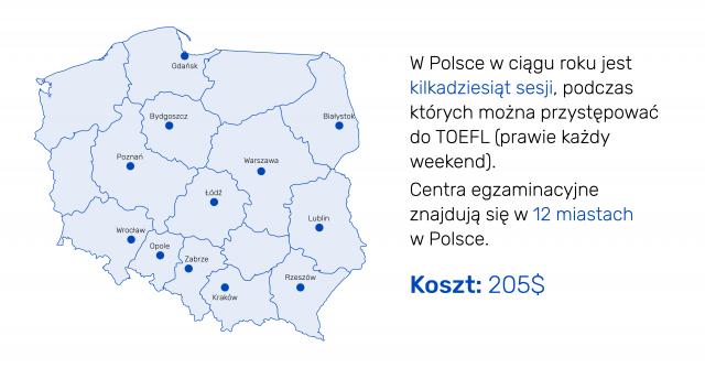 TOEFL można zdawać w wielu dużych miastach w Polsce. Jego koszt wynosi $205